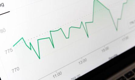Graf, který ukazuje, jak se vyvíjí investice.